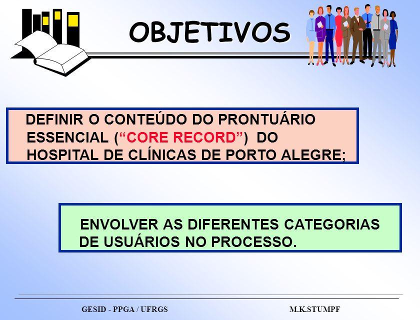 OBJETIVOS DEFINIR O CONTEÚDO DO PRONTUÁRIO ESSENCIAL (CORE RECORD) DO HOSPITAL DE CLÍNICAS DE PORTO ALEGRE; ENVOLVER AS DIFERENTES CATEGORIAS DE USUÁR