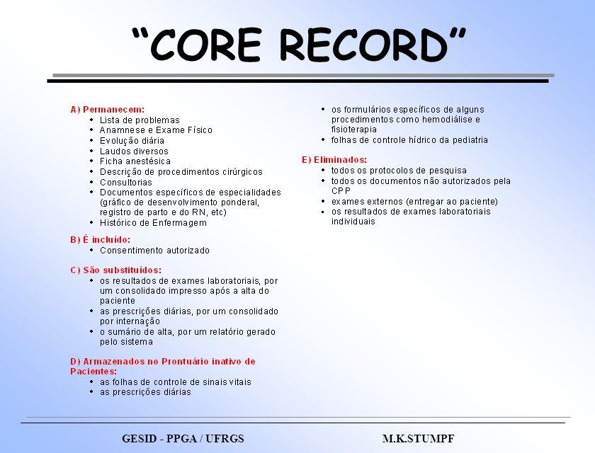 GESID - PPGA / UFRGS M.K.STUMPF CORE RECORD