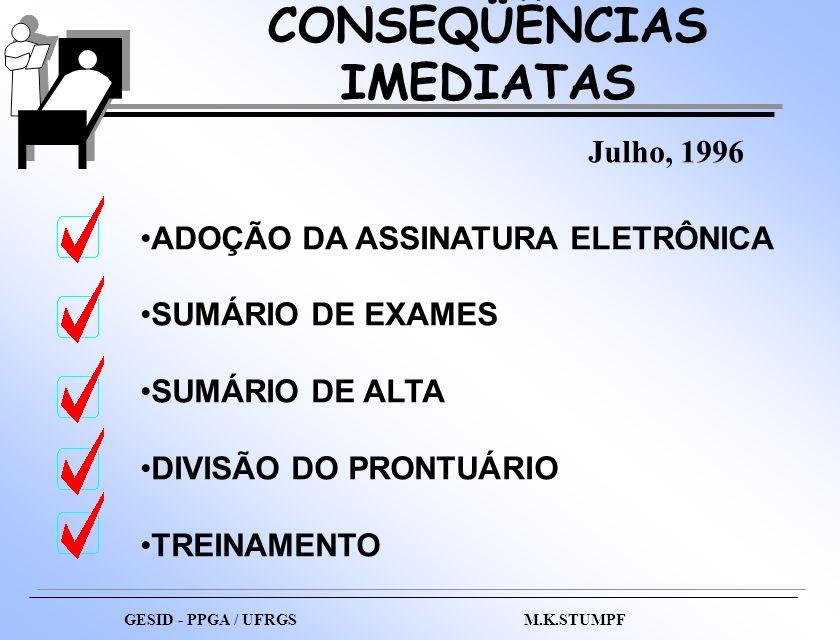 CONSEQÜÊNCIAS IMEDIATAS GESID - PPGA / UFRGS M.K.STUMPF ADOÇÃO DA ASSINATURA ELETRÔNICA SUMÁRIO DE EXAMES SUMÁRIO DE ALTA DIVISÃO DO PRONTUÁRIO TREINA