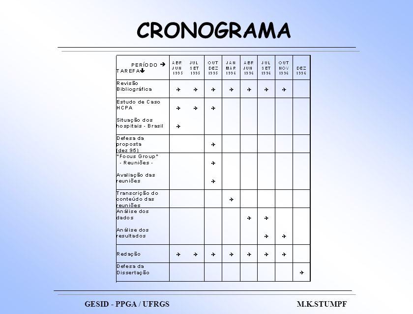 CRONOGRAMA GESID - PPGA / UFRGS M.K.STUMPF