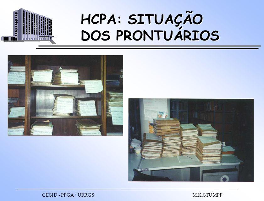 HCPA: SITUAÇÃO DOS PRONTUÁRIOS GESID - PPGA / UFRGS M.K.STUMPF