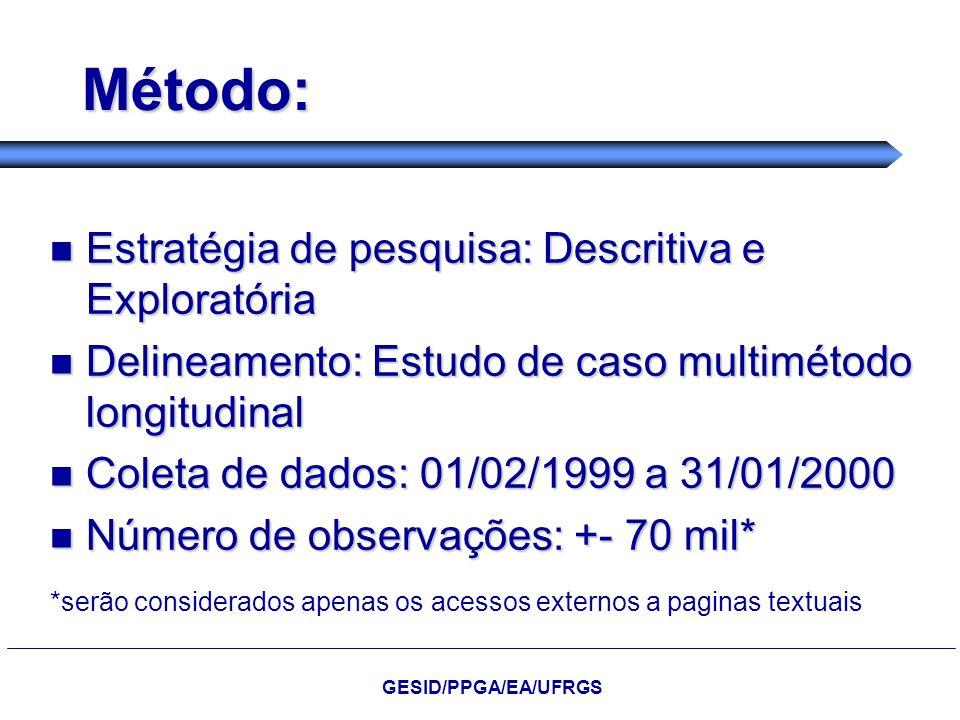 Método: Estratégia de pesquisa: Descritiva e Exploratória Estratégia de pesquisa: Descritiva e Exploratória Delineamento: Estudo de caso multimétodo l