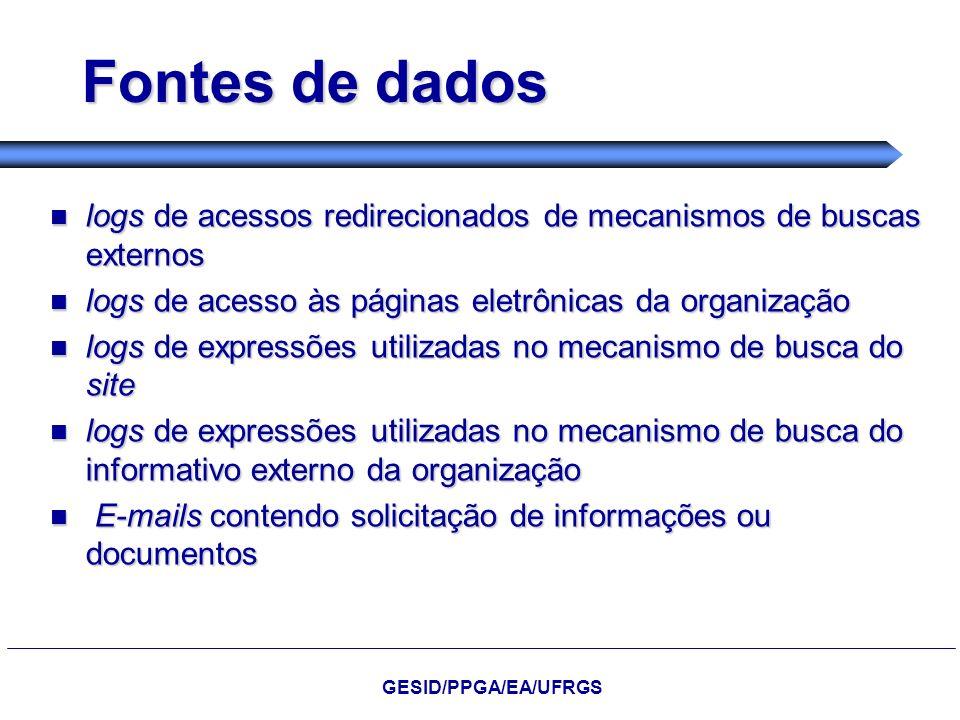 Fontes de dados logs de acessos redirecionados de mecanismos de buscas externos logs de acessos redirecionados de mecanismos de buscas externos logs d