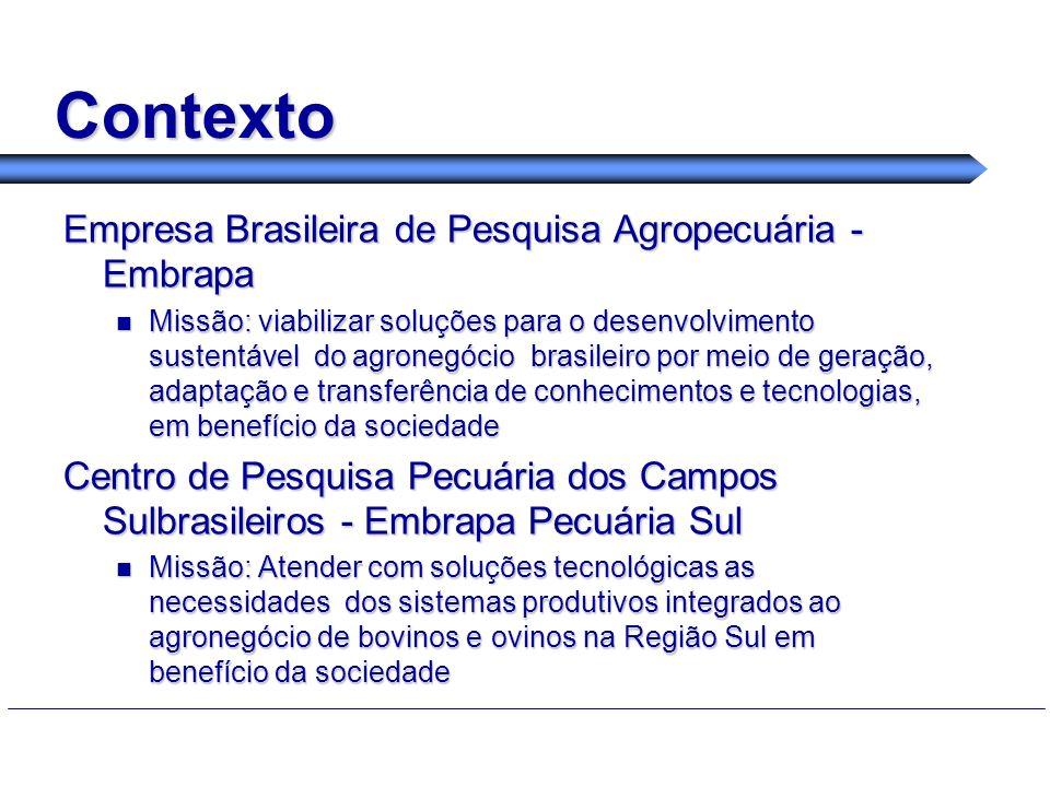 Contexto Empresa Brasileira de Pesquisa Agropecuária - Embrapa Missão: viabilizar soluções para o desenvolvimento sustentável do agronegócio brasileir