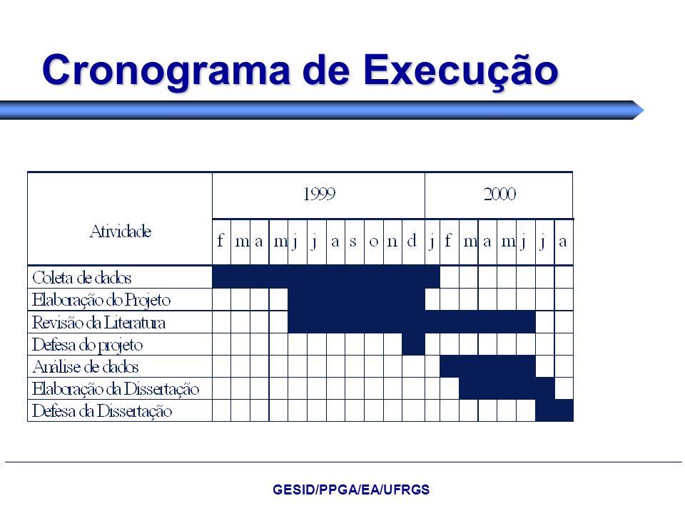 Cronograma de Execução GESID/PPGA/EA/UFRGS