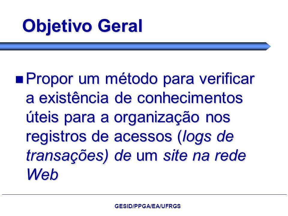 Objetivo Geral Propor um método para verificar a existência de conhecimentos úteis para a organização nos registros de acessos (logs de transações) de