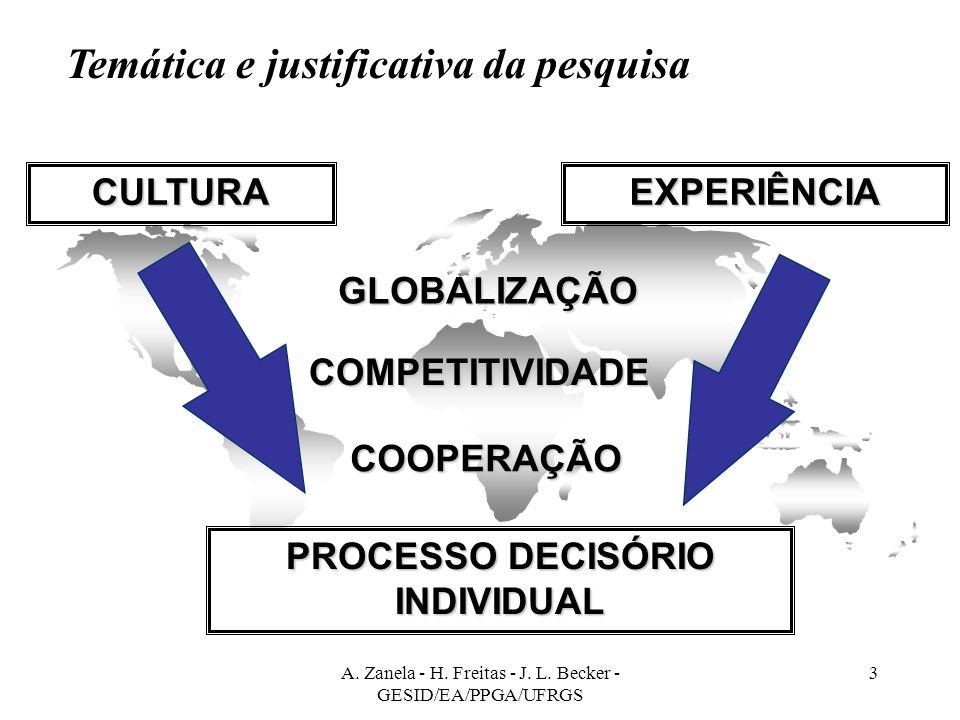 A.Zanela - H. Freitas - J. L.