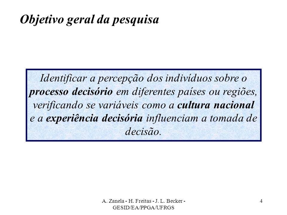 A. Zanela - H. Freitas - J. L.