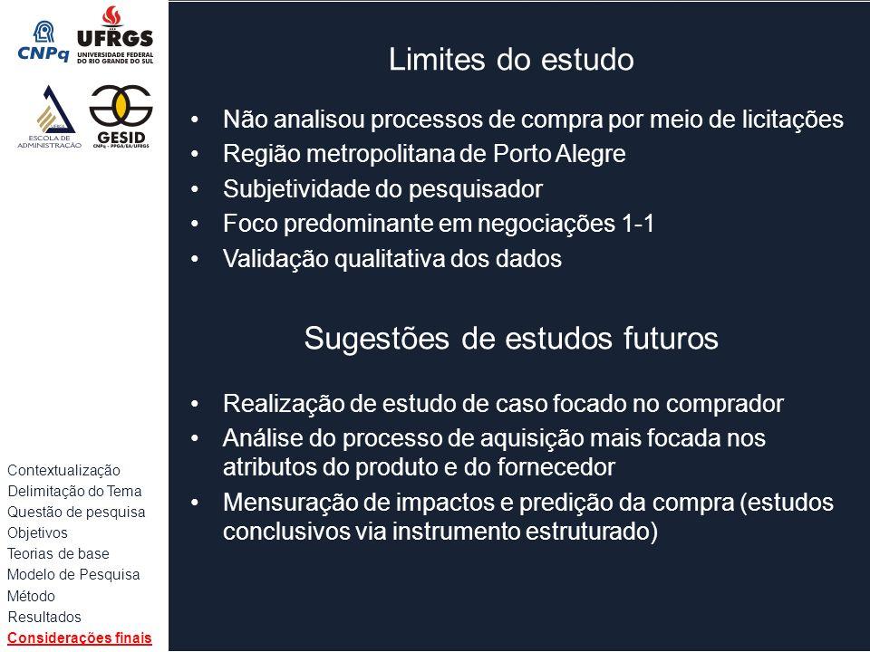 Não analisou processos de compra por meio de licitações Região metropolitana de Porto Alegre Subjetividade do pesquisador Foco predominante em negocia