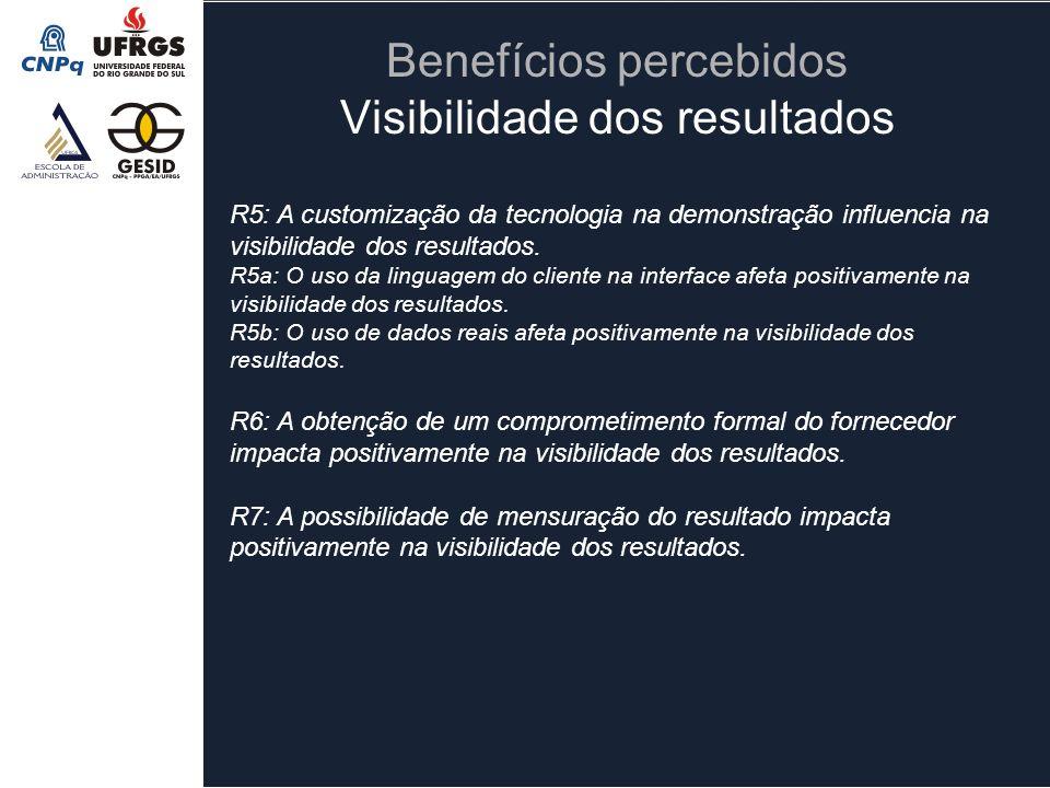 R5: A customização da tecnologia na demonstração influencia na visibilidade dos resultados. R5a: O uso da linguagem do cliente na interface afeta posi