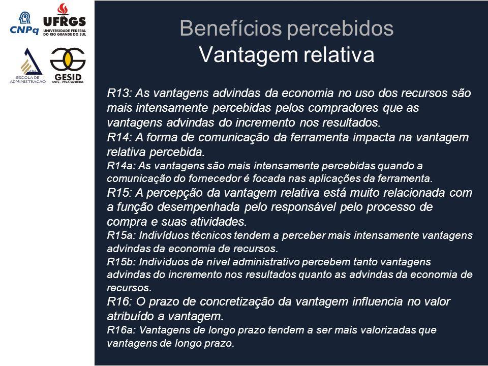 R13: As vantagens advindas da economia no uso dos recursos são mais intensamente percebidas pelos compradores que as vantagens advindas do incremento
