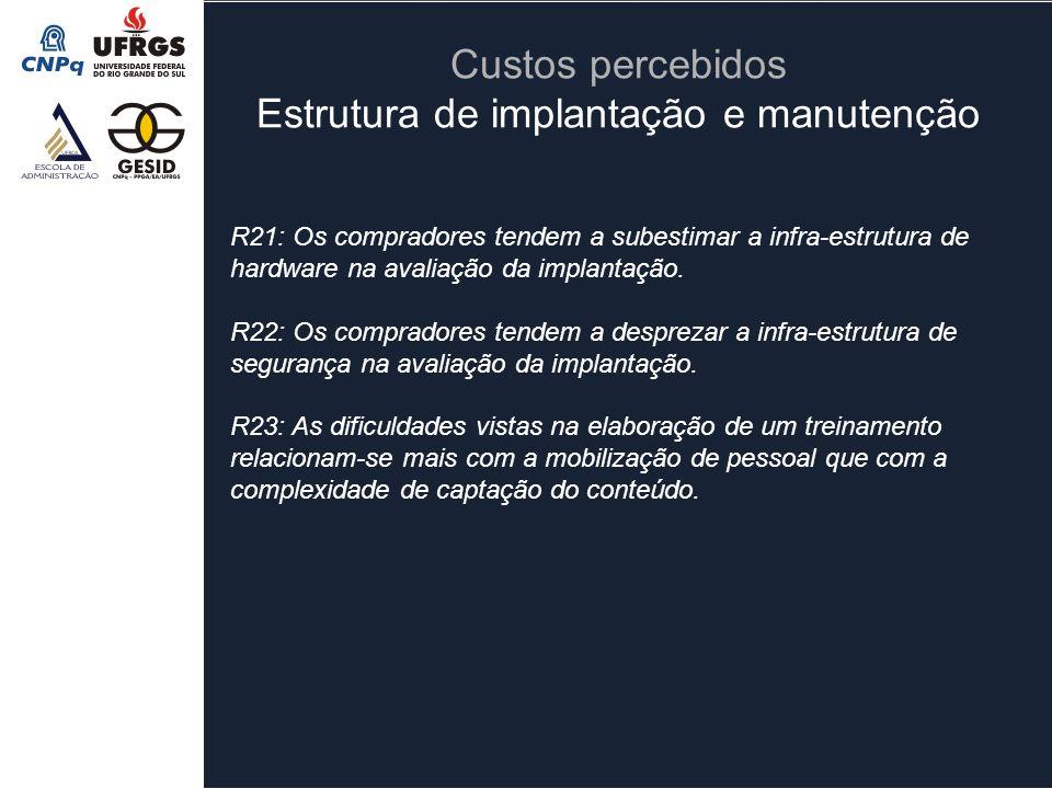 R21: Os compradores tendem a subestimar a infra-estrutura de hardware na avaliação da implantação. R22: Os compradores tendem a desprezar a infra-estr