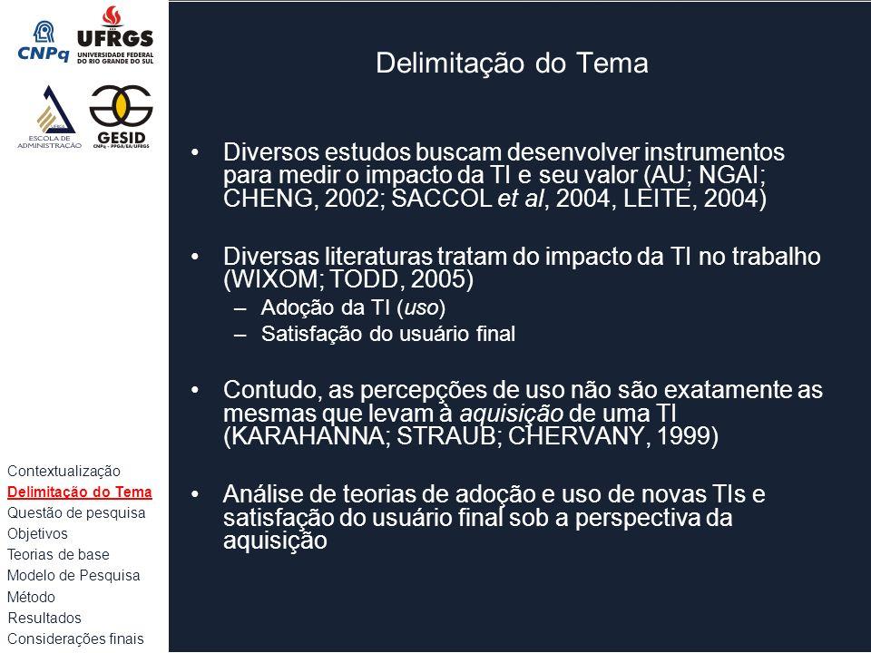 Delimitação do Tema Diversos estudos buscam desenvolver instrumentos para medir o impacto da TI e seu valor (AU; NGAI; CHENG, 2002; SACCOL et al, 2004