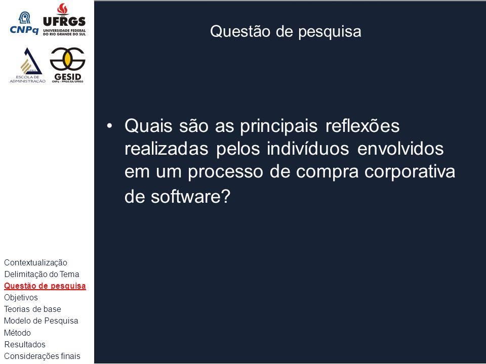Objetivo Geral Identificar aspectos considerados pelos decisores durante o processo de compra corporativa de software Contextualização Delimitação do Tema Questão de pesquisa Objetivos Teorias de base Modelo de Pesquisa Método Resultados Considerações finais
