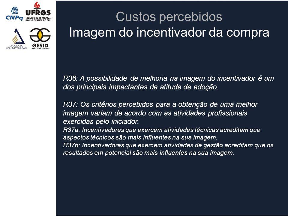 R36: A possibilidade de melhoria na imagem do incentivador é um dos principais impactantes da atitude de adoção. R37: Os critérios percebidos para a o