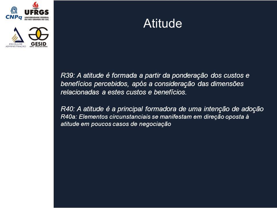 R39: A atitude é formada a partir da ponderação dos custos e benefícios percebidos, após a consideração das dimensões relacionadas a estes custos e be