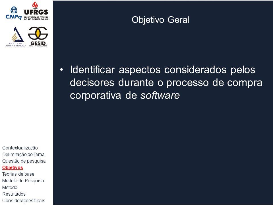 Objetivo Geral Identificar aspectos considerados pelos decisores durante o processo de compra corporativa de software Contextualização Delimitação do