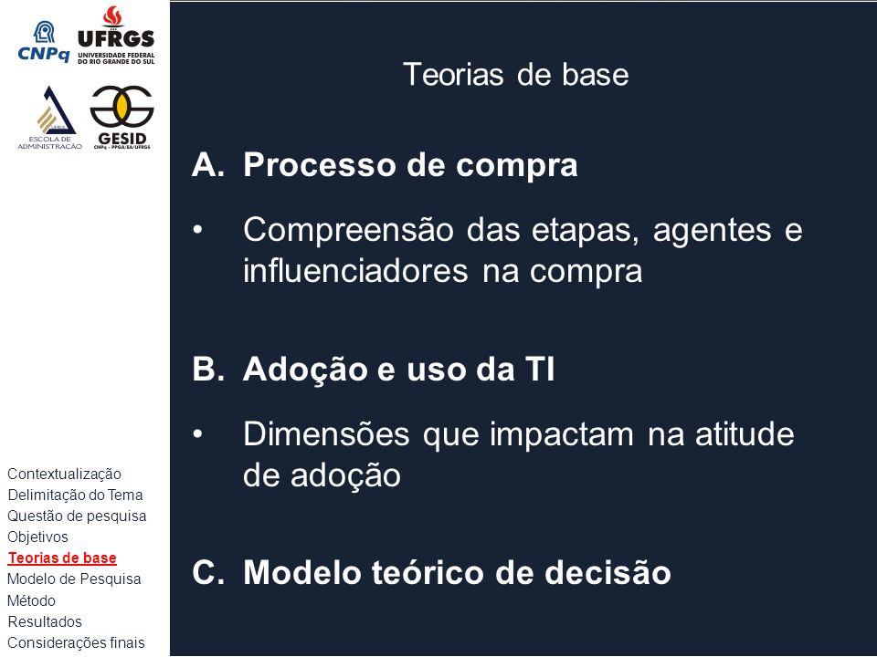 Teorias de base A.Processo de compra Compreensão das etapas, agentes e influenciadores na compra B.Adoção e uso da TI Dimensões que impactam na atitud
