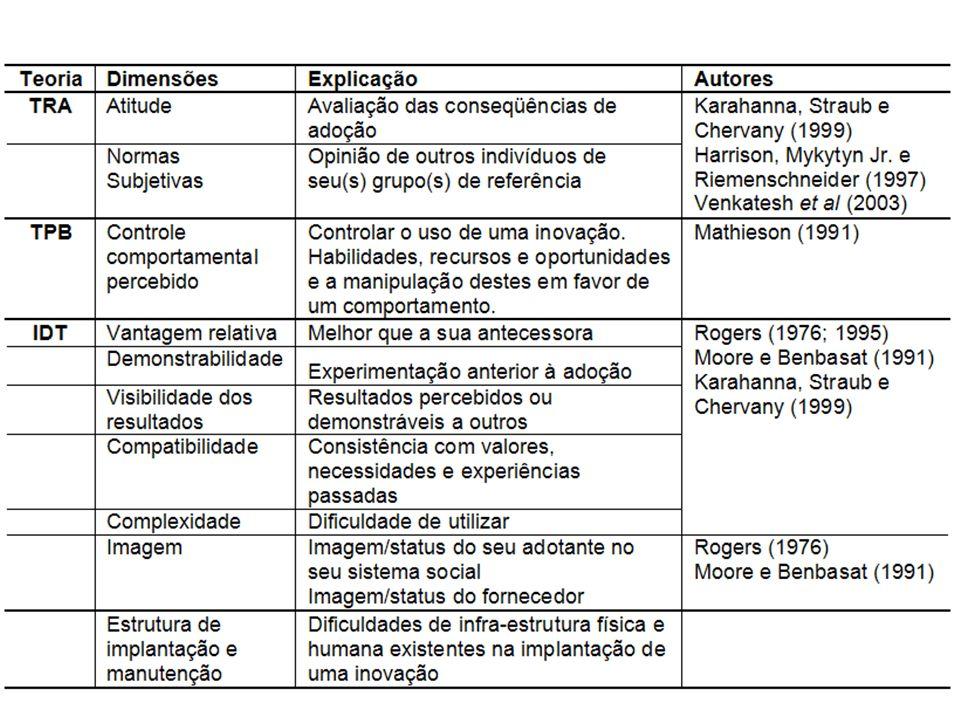 capa PROCESSO DE COMPRA CORPORATIVA DE SOFTWARE: UM ESTUDO EXPLORATÓRIO DOS ASPECTOS QUE INFLUENCIAM NA DECISÃO Ricardo Simm Costa Orientador: Prof.