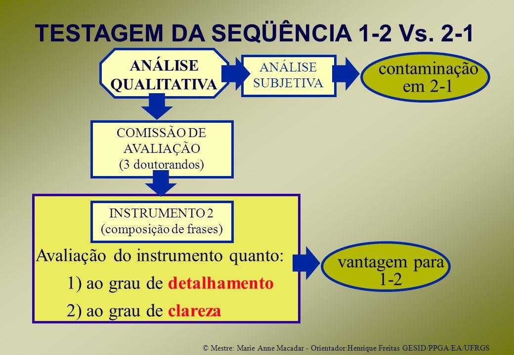 © Mestre: Marie Anne Macadar - Orientador:Henrique Freitas GESID/PPGA/EA/UFRGS TESTAGEM DA SEQÜÊNCIA 1-2 Vs.