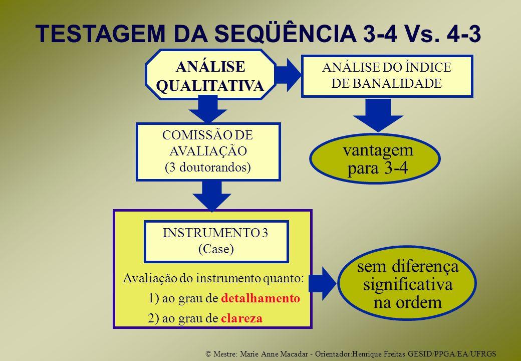 © Mestre: Marie Anne Macadar - Orientador:Henrique Freitas GESID/PPGA/EA/UFRGS ANÁLISE DO ÍNDICE DE BANALIDADE COMISSÃO DE AVALIAÇÃO (3 doutorandos) ANÁLISE QUALITATIVA INSTRUMENTO 3 (Case) Avaliação do instrumento quanto: 1) ao grau de detalhamento 2) ao grau de clareza TESTAGEM DA SEQÜÊNCIA 3-4 Vs.