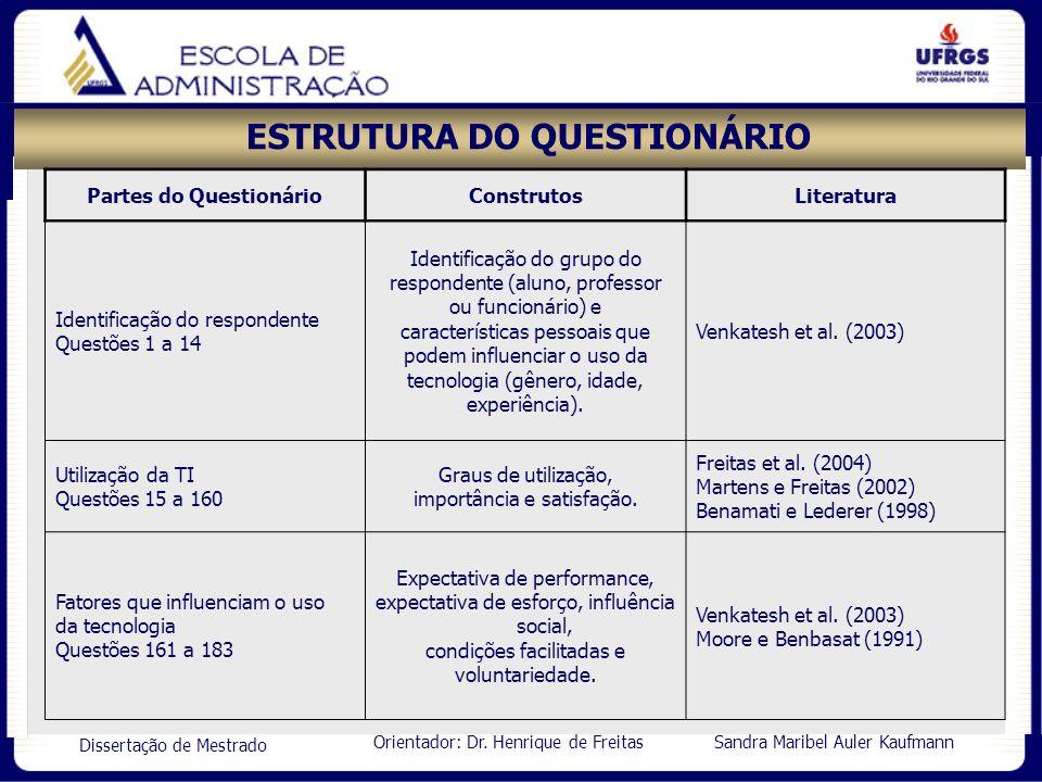 Orientador: Dr. Henrique de Freitas Sandra Maribel Auler Kaufmann Dissertação de Mestrado ESTRUTURA DO QUESTIONÁRIO Partes do QuestionárioConstrutosLi