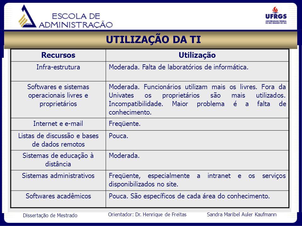 Orientador: Dr. Henrique de Freitas Sandra Maribel Auler Kaufmann Dissertação de Mestrado UTILIZAÇÃO DA TI RecursosUtilização Infra-estruturaModerada.
