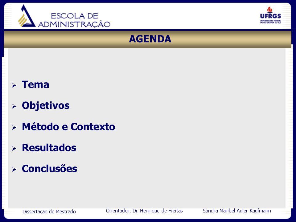 Orientador: Dr. Henrique de Freitas Sandra Maribel Auler Kaufmann Dissertação de Mestrado AGENDA Tema Objetivos Método e Contexto Resultados Conclusõe
