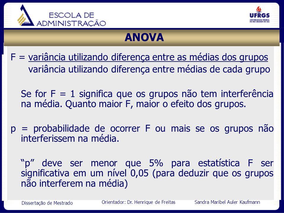 Orientador: Dr. Henrique de Freitas Sandra Maribel Auler Kaufmann Dissertação de Mestrado ANOVA F = variância utilizando diferença entre as médias dos