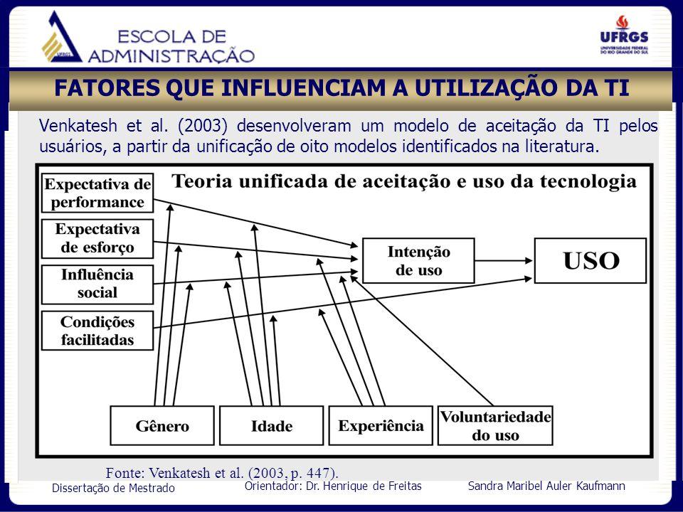 Orientador: Dr. Henrique de Freitas Sandra Maribel Auler Kaufmann Dissertação de Mestrado FATORES QUE INFLUENCIAM A UTILIZAÇÃO DA TI Venkatesh et al.