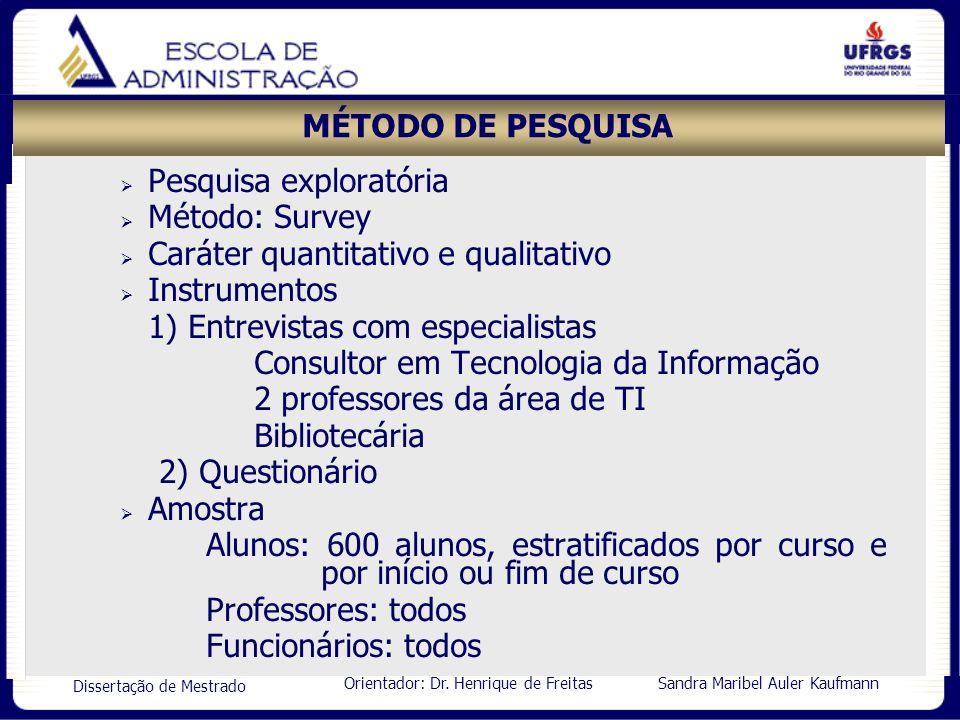 Orientador: Dr. Henrique de Freitas Sandra Maribel Auler Kaufmann Dissertação de Mestrado MÉTODO DE PESQUISA Pesquisa exploratória Método: Survey Cará