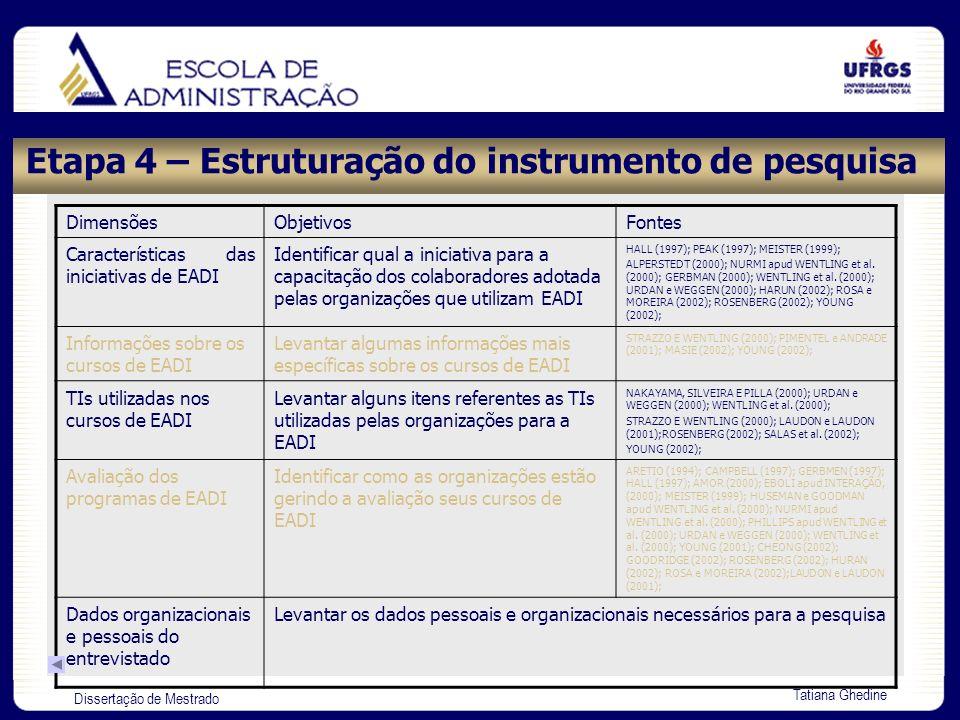 Dissertação de Mestrado Tatiana Ghedine Etapa 4 – Estruturação do instrumento de pesquisa DimensõesObjetivosFontes Características das iniciativas de