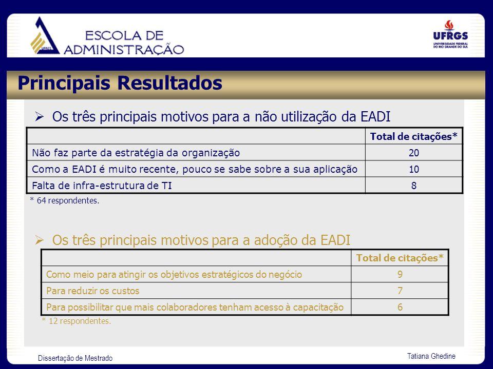 Dissertação de Mestrado Tatiana Ghedine Principais Resultados Os três principais motivos para a não utilização da EADI Total de citações* Não faz part