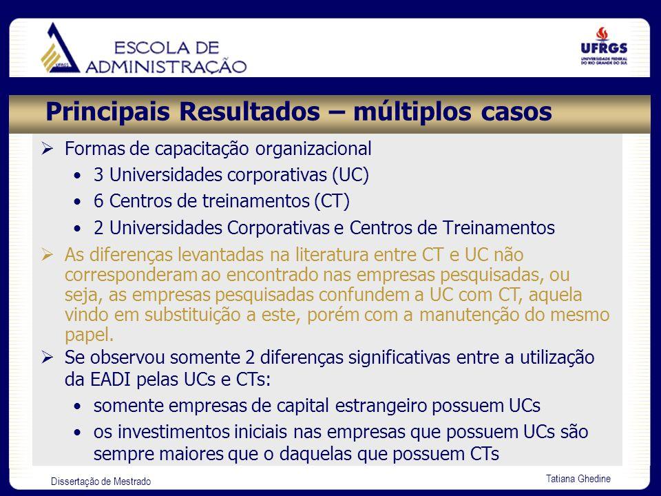 Dissertação de Mestrado Tatiana Ghedine Principais Resultados – múltiplos casos Formas de capacitação organizacional 3 Universidades corporativas (UC)