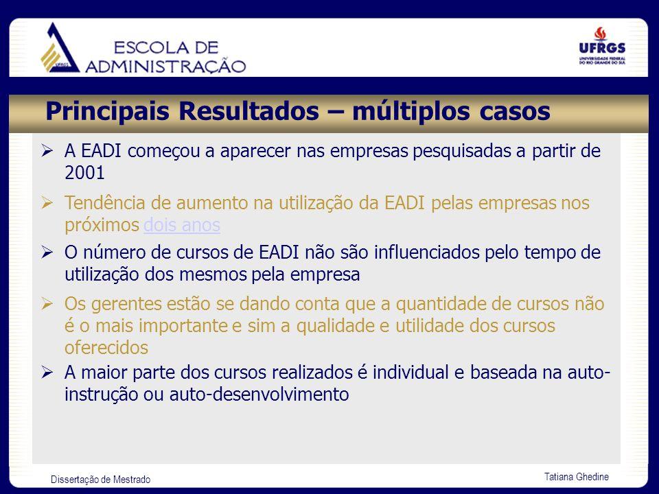 Dissertação de Mestrado Tatiana Ghedine Principais Resultados – múltiplos casos A EADI começou a aparecer nas empresas pesquisadas a partir de 2001 Te