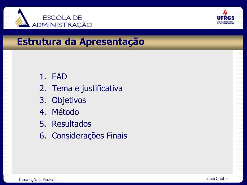 Dissertação de Mestrado Tatiana Ghedine Estrutura da Apresentação 1.EAD 2.Tema e justificativa 3.Objetivos 4.Método 5.Resultados 6.Considerações Finai