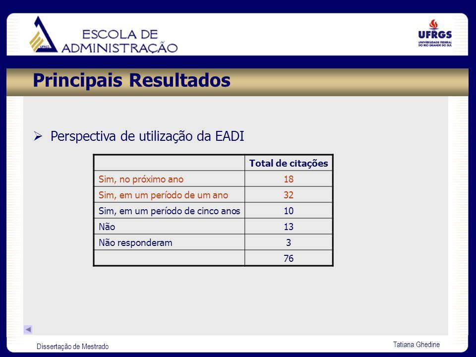 Dissertação de Mestrado Tatiana Ghedine Principais Resultados Perspectiva de utilização da EADI Total de citações Sim, no próximo ano18 Sim, em um per