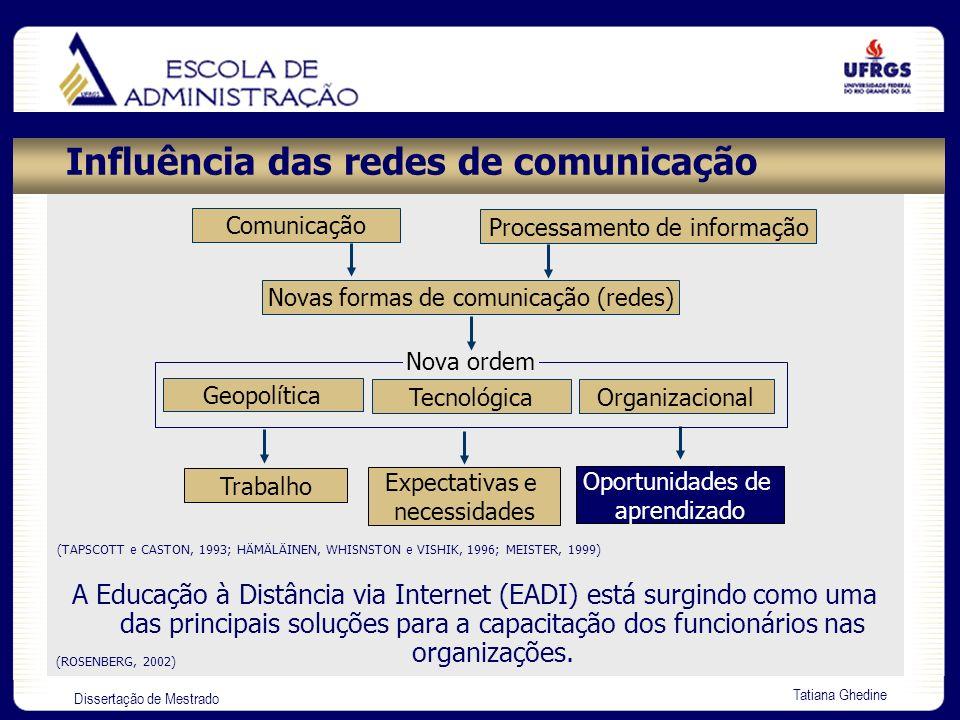 Dissertação de Mestrado Tatiana Ghedine Influência das redes de comunicação Comunicação Processamento de informação Tecnológica Geopolítica Organizaci