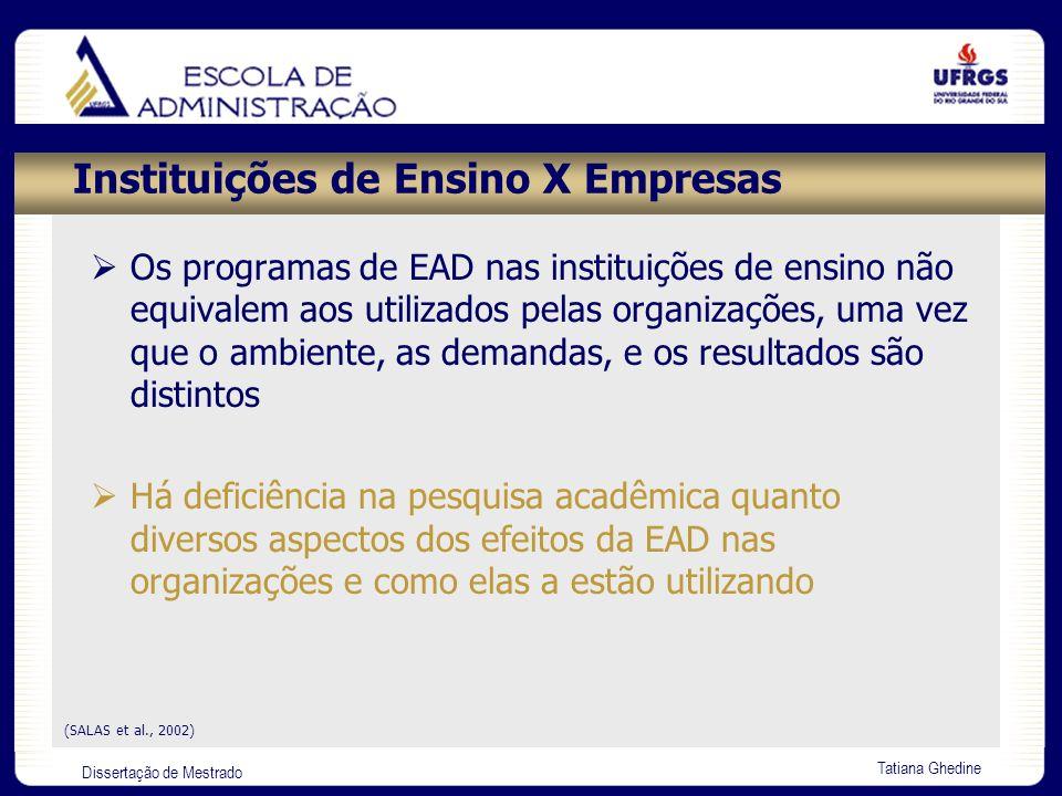 Dissertação de Mestrado Tatiana Ghedine Instituições de Ensino X Empresas Os programas de EAD nas instituições de ensino não equivalem aos utilizados