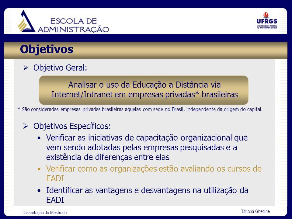 Dissertação de Mestrado Tatiana Ghedine Etapas da pesquisa Etapa 1 - Pesquisa Bibliográfica Etapa 3 - Estudo Exploratórios (duas empresas) Etapa 5 - Validação de conteúdo do instrumento por dois especialistas Etapa 6 - Realização do estudo de casos múltiplos Etapa 7 -Análise da utilização da EADI por empresas privadas brasileiras Etapa 2 - Levantamento inicial de dados Etapa 4 - Estruturação do instrumento de pesquisa