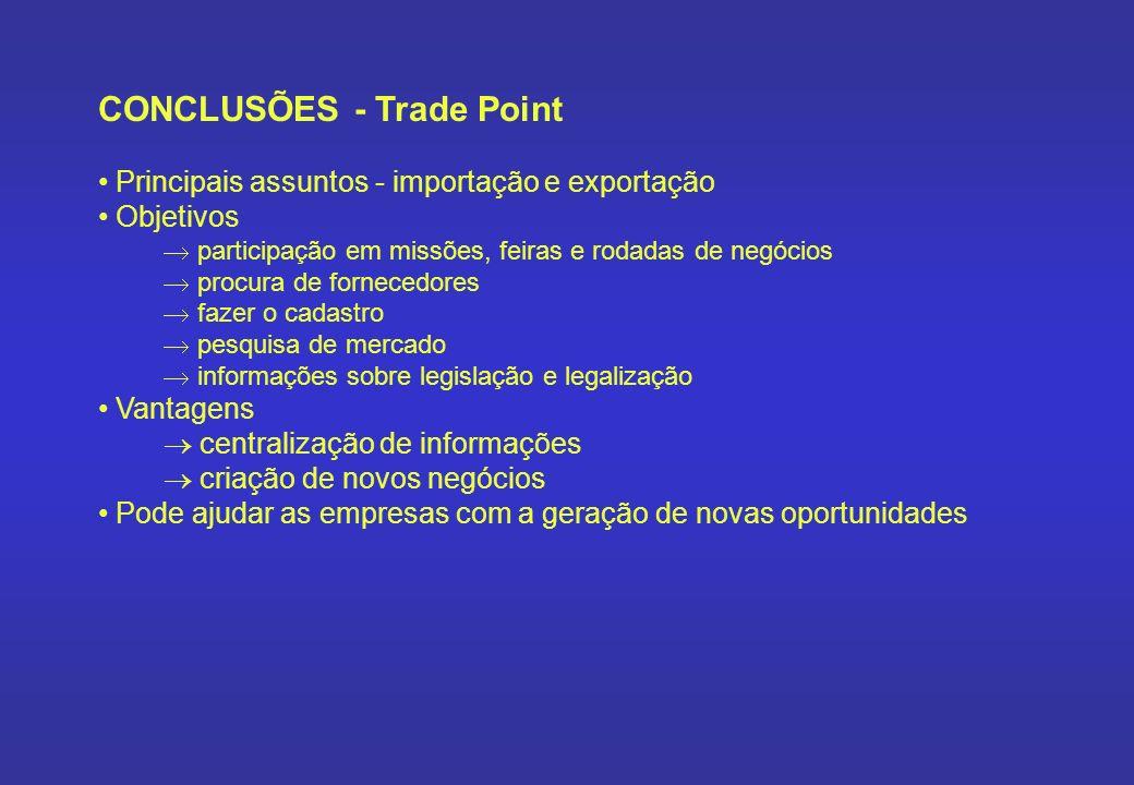 CONCLUSÕES - Trade Point Principais assuntos - importação e exportação Objetivos participação em missões, feiras e rodadas de negócios procura de forn