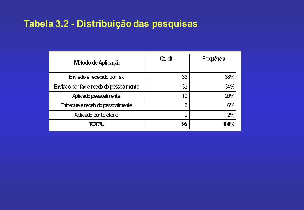 ANÁLISE DOS RESULTADOS 1.