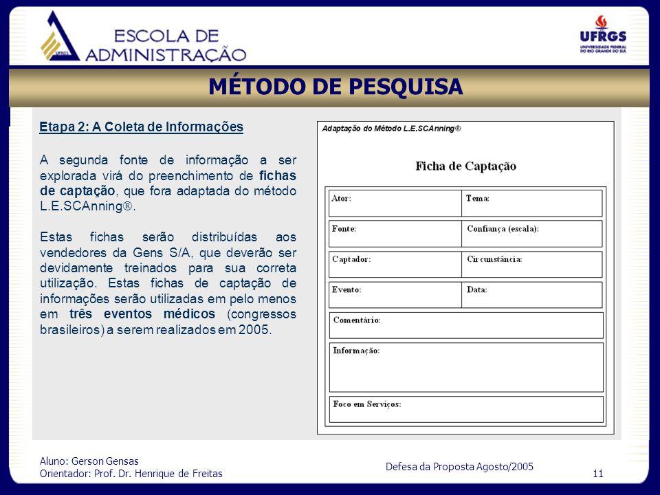 Aluno: Gerson Gensas Orientador: Prof. Dr. Henrique de Freitas 11 Defesa da Proposta Agosto/2005 MÉTODO DE PESQUISA Etapa 2: A Coleta de Informações A