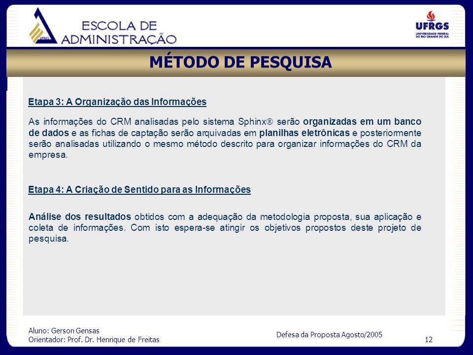 Aluno: Gerson Gensas Orientador: Prof. Dr. Henrique de Freitas 12 Defesa da Proposta Agosto/2005 MÉTODO DE PESQUISA Etapa 3: A Organização das Informa