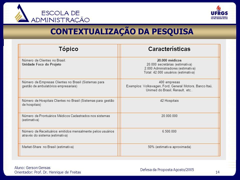 Aluno: Gerson Gensas Orientador: Prof. Dr. Henrique de Freitas 14 Defesa da Proposta Agosto/2005 CONTEXTUALIZAÇÃO DA PESQUISA TópicoCaracterísticas Nú