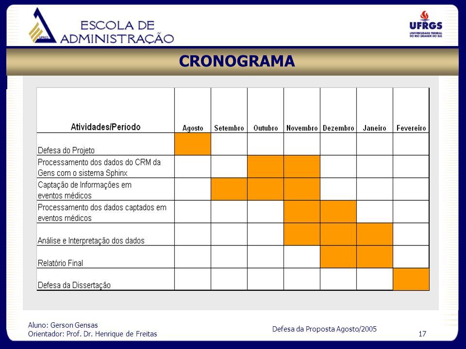 Aluno: Gerson Gensas Orientador: Prof. Dr. Henrique de Freitas 17 Defesa da Proposta Agosto/2005 CRONOGRAMA