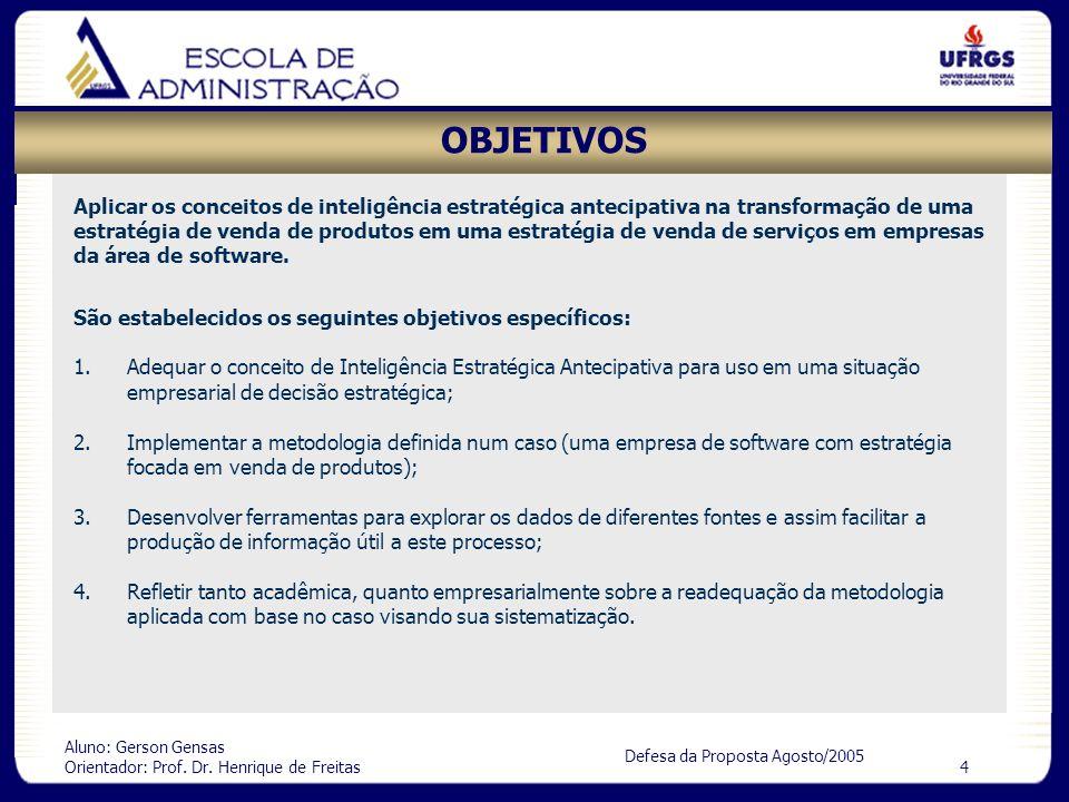 Aluno: Gerson Gensas Orientador: Prof. Dr. Henrique de Freitas 4 Defesa da Proposta Agosto/2005 OBJETIVOS São estabelecidos os seguintes objetivos esp