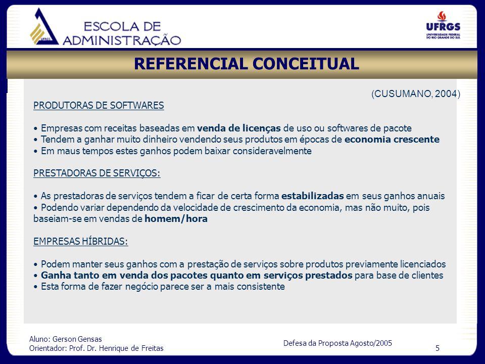 Aluno: Gerson Gensas Orientador: Prof. Dr. Henrique de Freitas 5 Defesa da Proposta Agosto/2005 REFERENCIAL CONCEITUAL (CUSUMANO, 2004) PRODUTORAS DE
