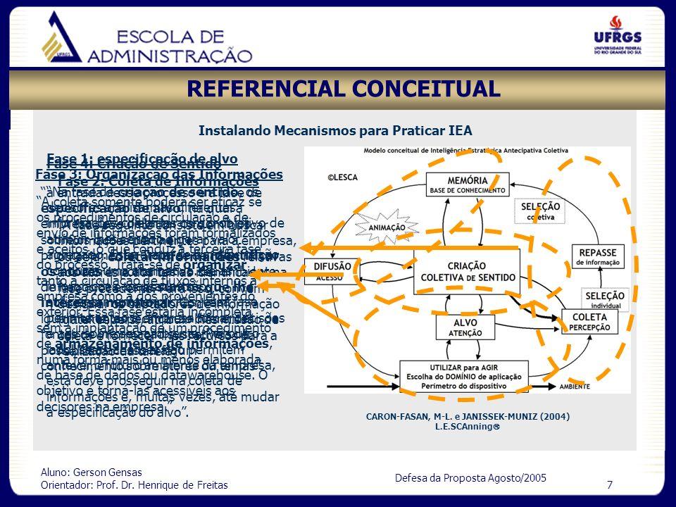 Aluno: Gerson Gensas Orientador: Prof. Dr. Henrique de Freitas 7 Defesa da Proposta Agosto/2005 REFERENCIAL CONCEITUAL a entrada desse processo é a fa