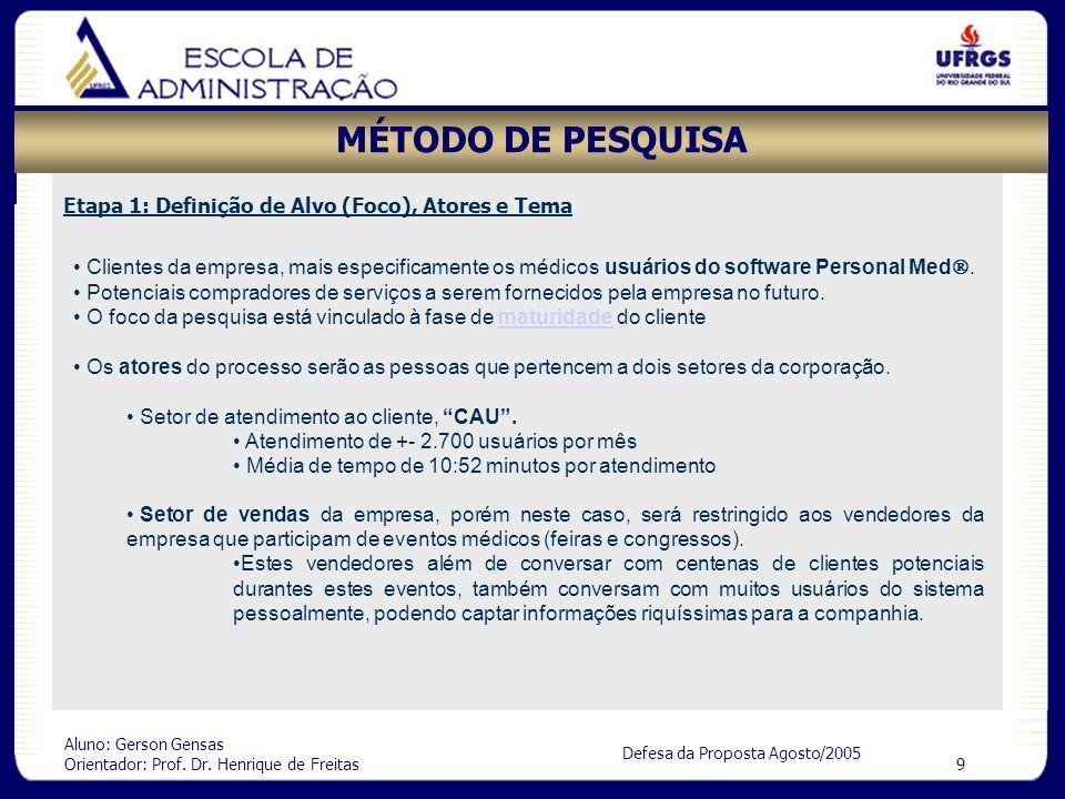 Aluno: Gerson Gensas Orientador: Prof. Dr. Henrique de Freitas 9 Defesa da Proposta Agosto/2005 MÉTODO DE PESQUISA Etapa 1: Definição de Alvo (Foco),
